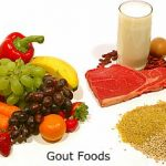 Gout Diet/ Gout Foods To Eat